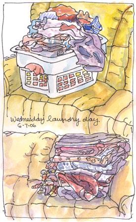 Laundryfull