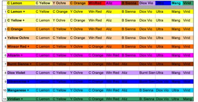 Color Chart spreadsheet