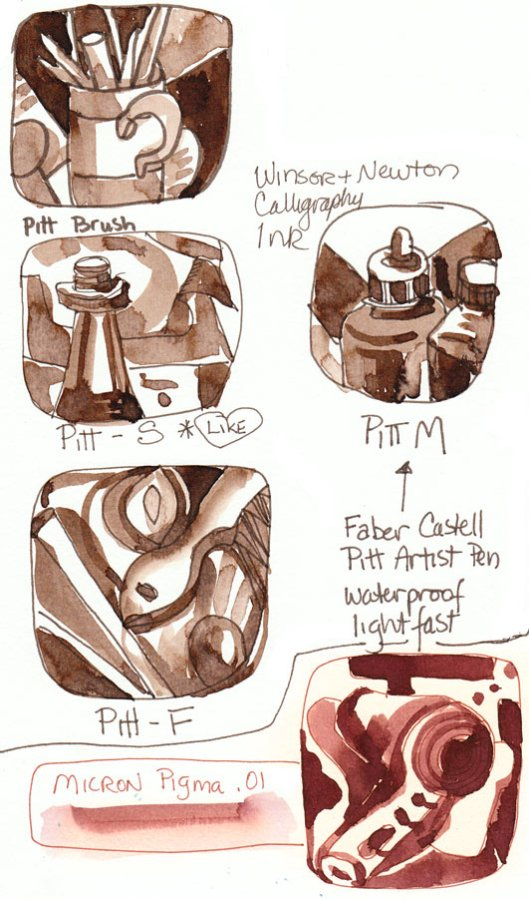 Ink-test: Pitt Pens, Micron Pigma