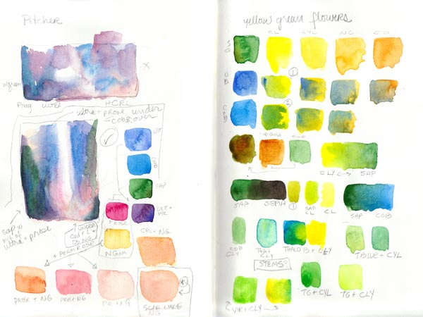 Rehearsal: Sketchbook pages