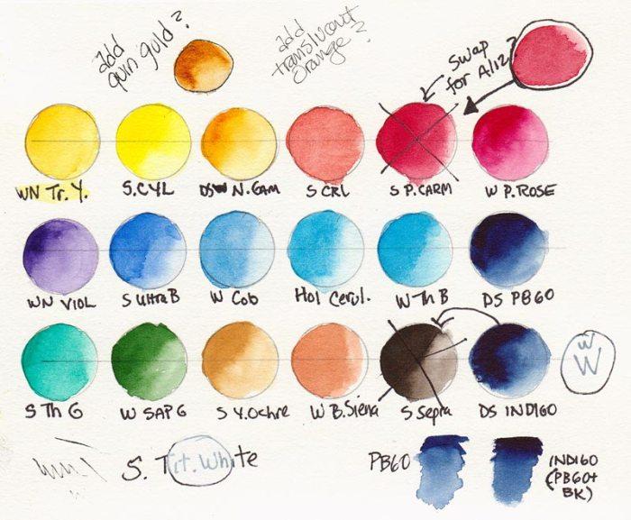 Revised Schmincke Palette chart