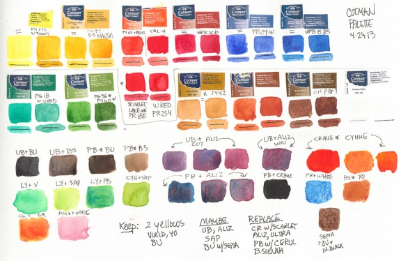 Test of WInsor Newton Cotman pan paints (FAIL)