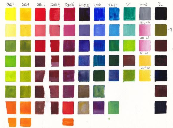 M. Graham Gouache paint chart, gouache in A4 Moleskine, 10x4 inches