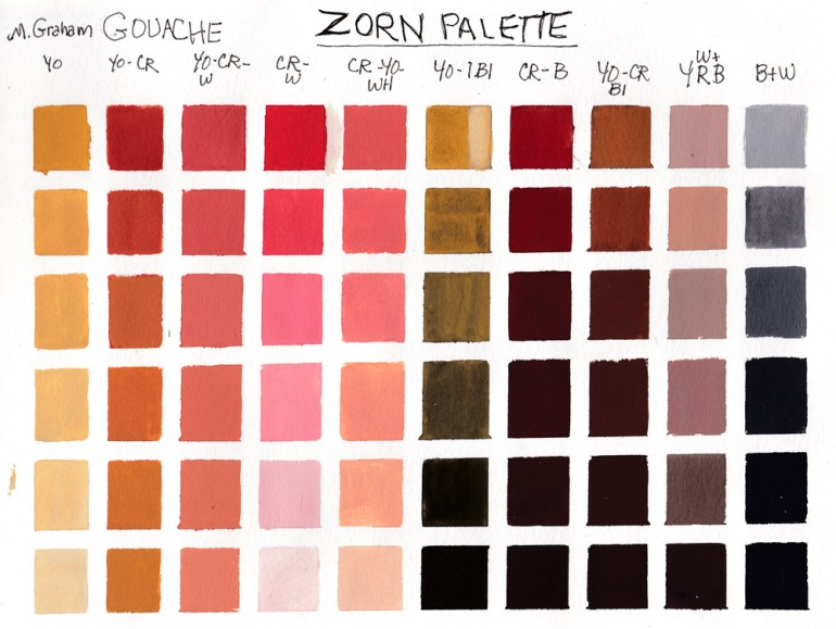 Zorn Palette color chart in gouache, 10x8 inches in A4 Moleskine